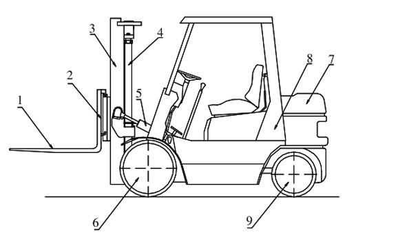 cấu tạo chung của xe nâng hàng